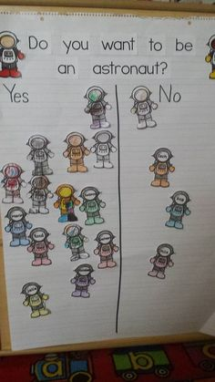 Theme Unit and Lesson Plans for Preschool Do you want to be an astronaut? Circle Time activities for your space unit! Circle Time activities for your space unit! Sistema Solar, Preschool Lesson Plans, Preschool Activities, Space Activities For Kids, Preschool Cooking, Montessori Preschool, Space Theme Preschool, Space Classroom, Classroom Charts