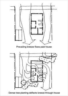 Two versions of the same house on a residential site. In the first version… Two versions of the same house on a residential site. In the first version… Architecture Environnementale, Environmental Architecture, Architecture Durable, Architecture Concept Diagram, Sustainable Architecture, Sustainable Design, Passive House Design, Thermal Comfort, Natural Building
