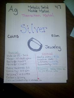 chemistry project ideas for college element project