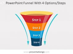 46 Best Powerpoint Funnels Images In 2015 Powerpoint