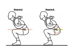 435a328c973523 The thin line between Champ and Chump  Squat depth in Powerlifting -