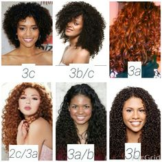 Hair Type Chart Shows Textures 2c 3c Hairinfo Hairtype Naturalhair Curly