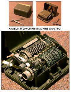 Hagelin M-209 pre-electronic code machine