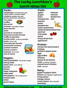 Post this inside your pantry door for quick packing ideas! coutesy of The Lucky Lunchbox/ Lunch box ideas list.... theluckylunch.blogspot.com