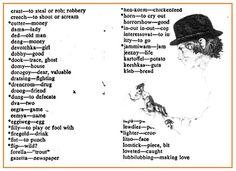 "wordlist of ""Clockwork orange"""