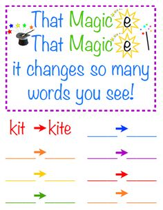"""Magic E - blogger writes: I combined two ideas on the """"magic e"""" from Pinterest. I thought I'd put the poster in sheet protectors (could laminate) and have the students find words with the """"magic e"""" as a center activity and write them with dry erase markers. I made little wands with the """"magic e"""" as well for them to use."""