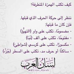 أصعب شيء في العربي الهمزات 50 Words, Words Quotes, English Vocabulary List, Alphabet Arabe, Moslem, Learn Arabic Online, Vie Motivation, Arabic Lessons, Study Quotes