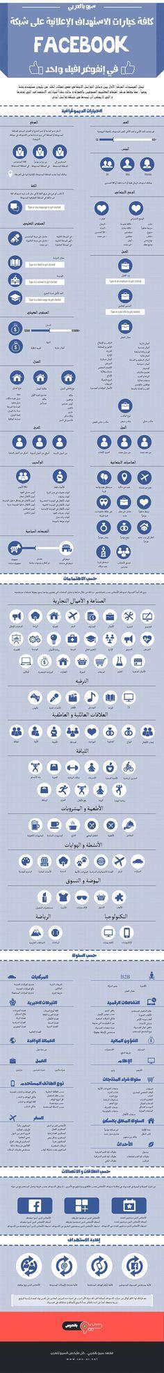 خيارات-الاستهدف-فيسبوك-إنفوغرافيك.jpg (800×6679)