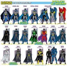 Batman - costume history of the main continuity by BoybluesDCU on DeviantArt Batman Suit, Im Batman, Lego Batman, Spiderman, First Batman, Batman Artwork, Batman Wallpaper, Arte Dc Comics, Dc Comics Superheroes