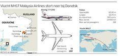 MH17 datavisualisatie Volkskrant - 18 juli 2014 — Medium