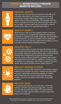 Turmeric benefits - Dr. Axe