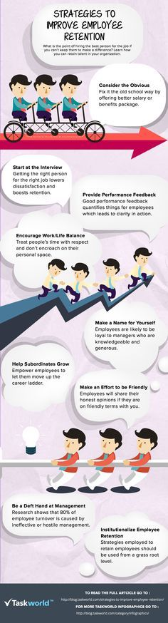 Strategies to Improve Employee Retention