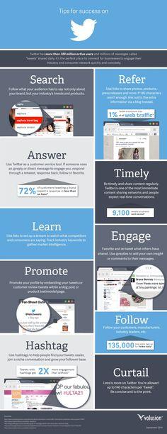 10 Strategic Ways To Increase #Twitter Engagement #Business #Socialmedia #Web #Entrepreneur #Startup #Marketing