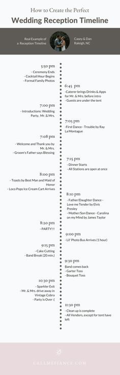 Example Wedding Reception Timeline This Is A Typical Format For A