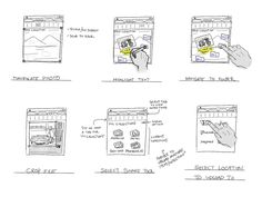 Book excerpt the user experience team of one ux magazine storyboards ux google search saigontimesfo