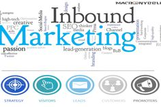defining good practice for Inbound Marketing