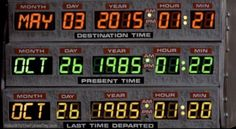 back to the future!  Today is the Day Marty McFly Went to the Future.