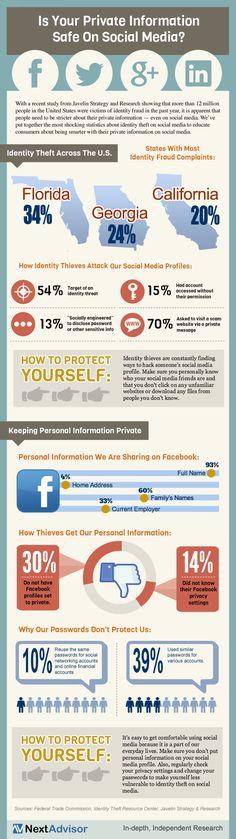 Las redes sociales se han convertido en el foco principal de los ladrones de información personal. ¿Sabes cómo proteger tu información personal en Internet? #Seguridad #SocialMedia #Infografía