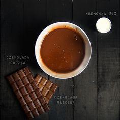 Krem czekoladowy (3 składniki)