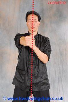 Wing Chun Centerline