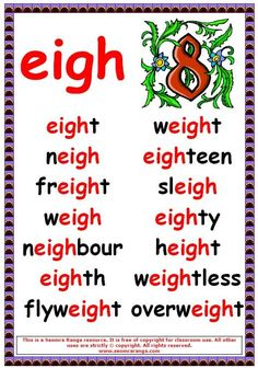 Phonics poster to show eigh words. Phonics Reading, Teaching Phonics, Kindergarten Reading, Teaching Reading, Phonics Chart, Phonics Rules, Jolly Phonics, Phonics Worksheets, English Phonics