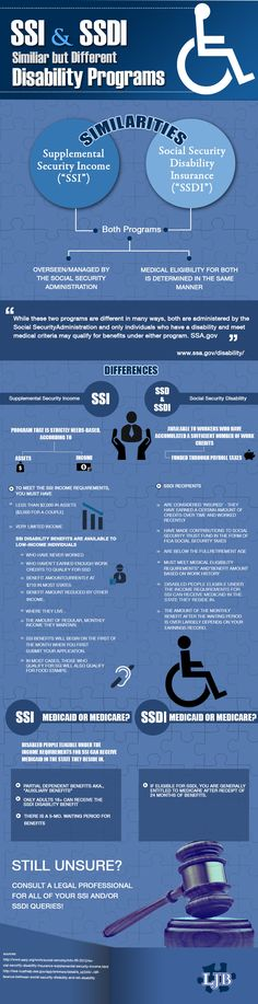 Differences and Similarities between SSI and SSDI by Louisiana disability attorney Loyd Bourgeois
