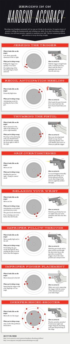 How to Shoot a Pistol - Tap the link to see the newly released survival collections for tough survivors out there! Pistol Shooting Tips, Shooting Targets, Shooting Guns, Shooting Range, Shooting Sports, Shooting Practice, Archery Targets, Weapons Guns, Guns And Ammo