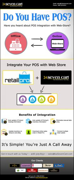 Integrating Retail Pro with 24Seven Cart (an Ecommerce Platform).