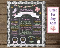 Girls first birthday chalkboard sign floral by InJOYPrints on Etsy