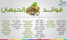تعرف على #فوائد الحبهان #صحة #Health #dmi