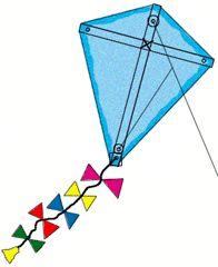 drachen basteln mit kindern anleitung zum drachen bauen toddler play diys and kites. Black Bedroom Furniture Sets. Home Design Ideas