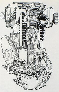 Harley davidson 74 ci engine 2 sheets blueprint by blueprintplace blueprints and sectioned art the jockey journal board malvernweather Choice Image