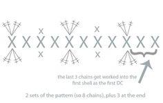 My Merry Messy Life: Crochet Chart for the Shell Headband
