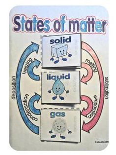 States of matter and how they go from one state to another state, I may make a little more detailed but nevertheless a great idea. 0358.