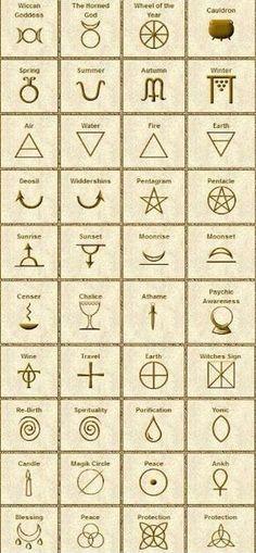 Símbolos wiccanos Más