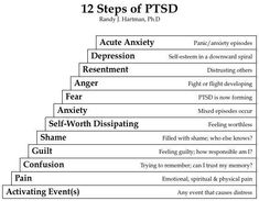12 Steps of PTSD. I had my share of anxiety and panic attacks then depression… #PanicAttackTreatment #PanicAttackPictures