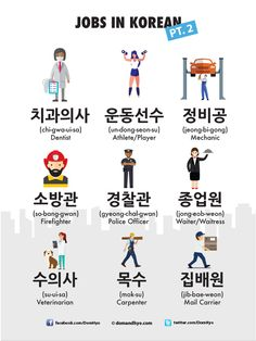 Study and learn basic Korean words with us in a fun way using graphics and comics. Also learn about Korean culture and places to visit. Korean Words Learning, Korean Language Learning, Spanish Language, Italian Language, German Language, Japanese Language, Learn Basic Korean, Learn Korean Alphabet, Korean Expressions