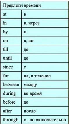 English Speech, Learn English Grammar, English Vocabulary Words, English Idioms, Learn English Words, English Phrases, Teaching English, Russian Language Lessons, Russian Lessons