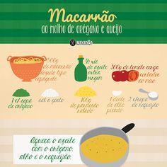 Receita ilustrada de Macarrão ao molho de orégano e queijo. Um prato muito simples e rápido de preparar mas possui um sabor excelente. Ingredientes: macarrão tipo espaguete, azeite, tomate cereja, orégano, alho, parmesão, requeijão e sal.