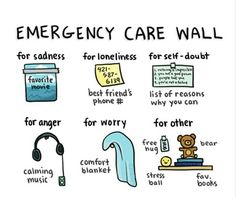 Emergency care wall
