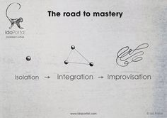 the road of mastery by Ido Portal