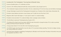 Thanksgiving Holiday Timeline