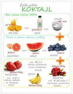 ZRÓB SAM DIETETYCZNY KOKTAJL Fruit Smoothies, Healthy Smoothies, Smoothie Recipes, Proper Nutrition, Health And Nutrition, Detox Diet Drinks, Jus Detox, Food Charts, Inflammatory Foods