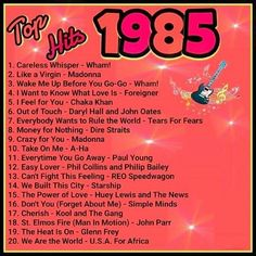 Every song on this list takes me back. Music Mood, Mood Songs, Music Lyrics, Music Songs, Playlists, Song List, 80s Songs List, 80s Music Hits, Classic Rock