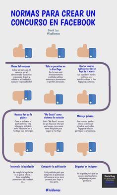 Los concursos en las redes sociales nos ayudan a crear comunidad, pero ¿lo estamos haciendo bien? Hoy hablamos de Facebook.