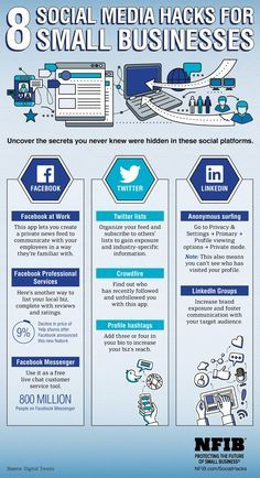 8 Social Media Hacks You Never Knew Existed - infographic