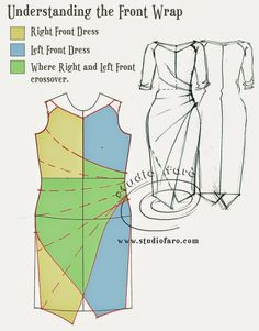 well-suited: Pattern Puzzle - The Wrap Drape Dress