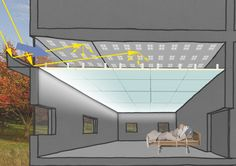 Luminous ceilings - the perceptual change with modern (day‐)light technology - Fakultät Gestaltung an der Hochschule Wismar