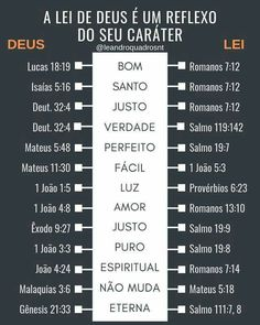 (VÍDEO) Conheça sua bíblia de capa a capa através de aulas online com um professor a suadisposição. ------------------------------------------------------------------- #bíblia, bíbliasagrada, bíblia online, bíblia estudo, #bíblia_estudo , bíblia católica, bíblia evangélica, bíblia sagrada de estudo, bíblia pentecostal. Gospel Bible, My Bible, Bible Verses, God Jesus, Jesus Christ, Self Help Skills, Bibel Journal, Bible College, Bible Knowledge