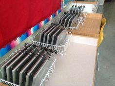 No link- dish dryer rack for Chromebook storage